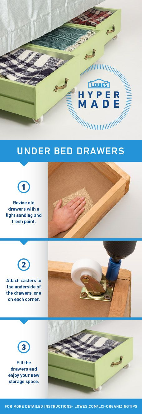 Upcycle old drawers by adding wheels on the bottom, for underbed storage.