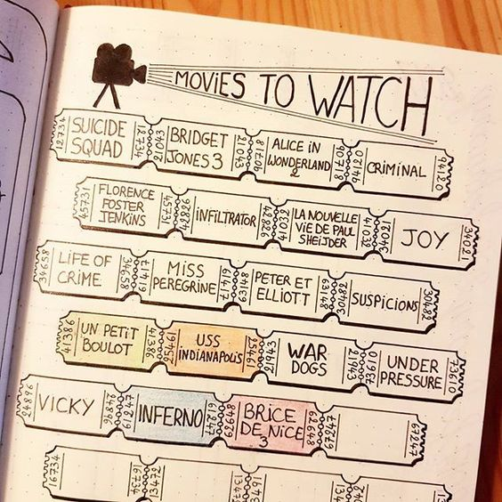 Movies To Watch.