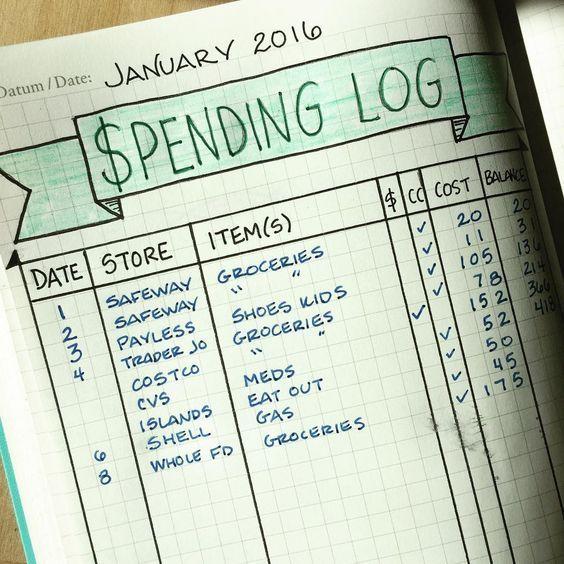 Spending Tracker.