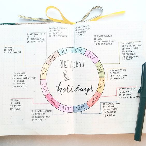 20 awesome bullet journal ideas 2018