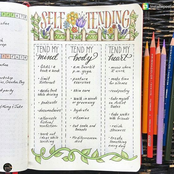 Wonderful Self Care in the Bullet Journal.
