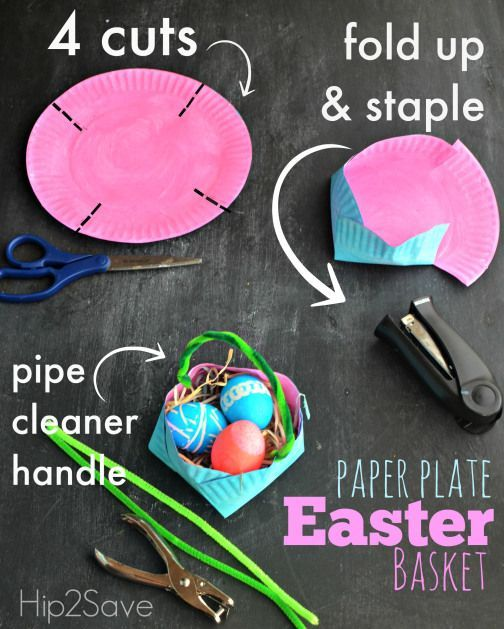 Homemade Paper Plate Easter Basket.